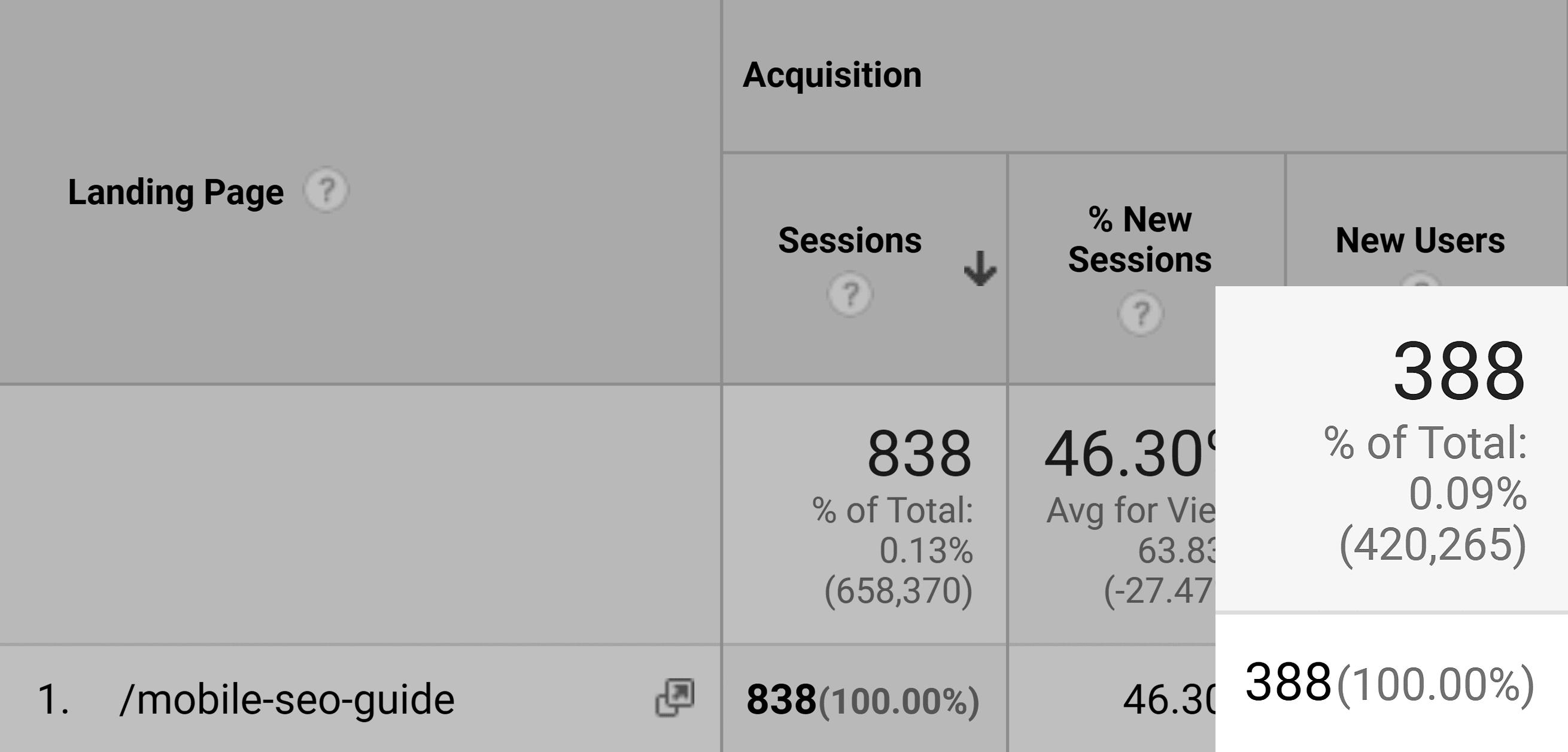移动搜索引擎优化指南——每月用户