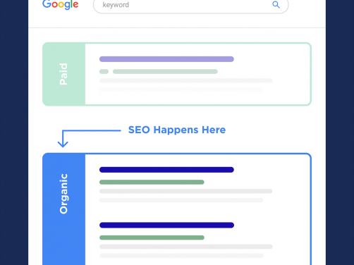 什么是搜索引擎优化?