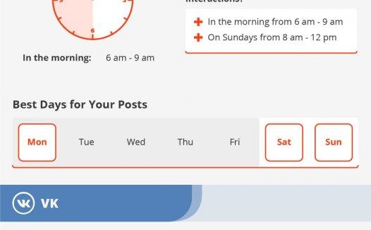 2021年发布社交媒体更新的最佳时机[信息图]