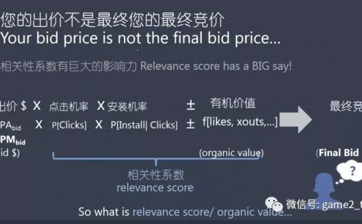 Facebook 不同广告出价形式的差别,以及针对产品的投放建议