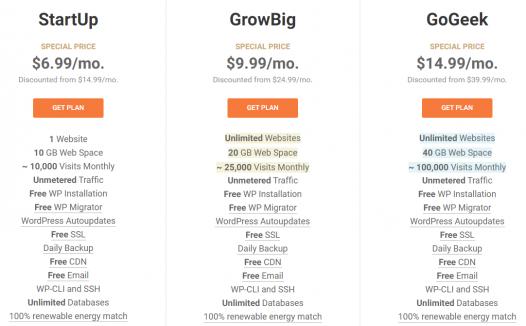 Siteground搭建WP网站的教程