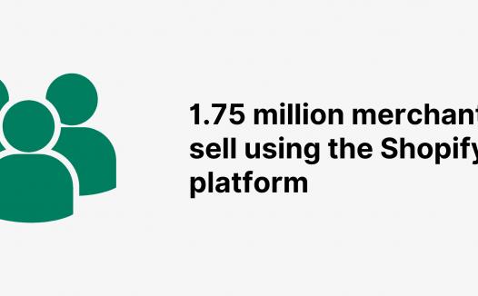 2021年Shopify收入和商家统计信息