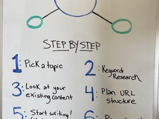 B2B 支柱页面的分步策略