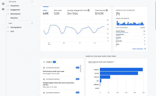如何为初学者使用 Google Analytics 4