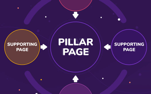 如何使用主题集群进行内容营销来排名、转换和制定策略