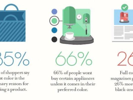 如何为你的独立站选择正确的配色方案