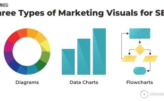 图片如何影响搜索引擎优化:添加图表真的能提高排名吗?