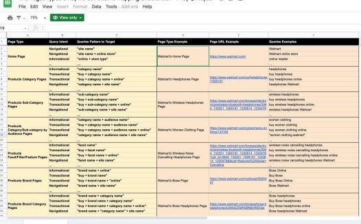 不同类型网站的关键字映射备忘单 [包括 Google 表格]